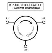 Fuction Diagram