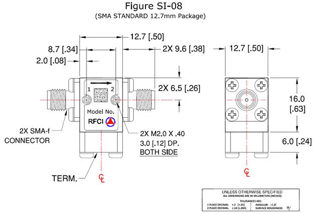 Fuction Diagram